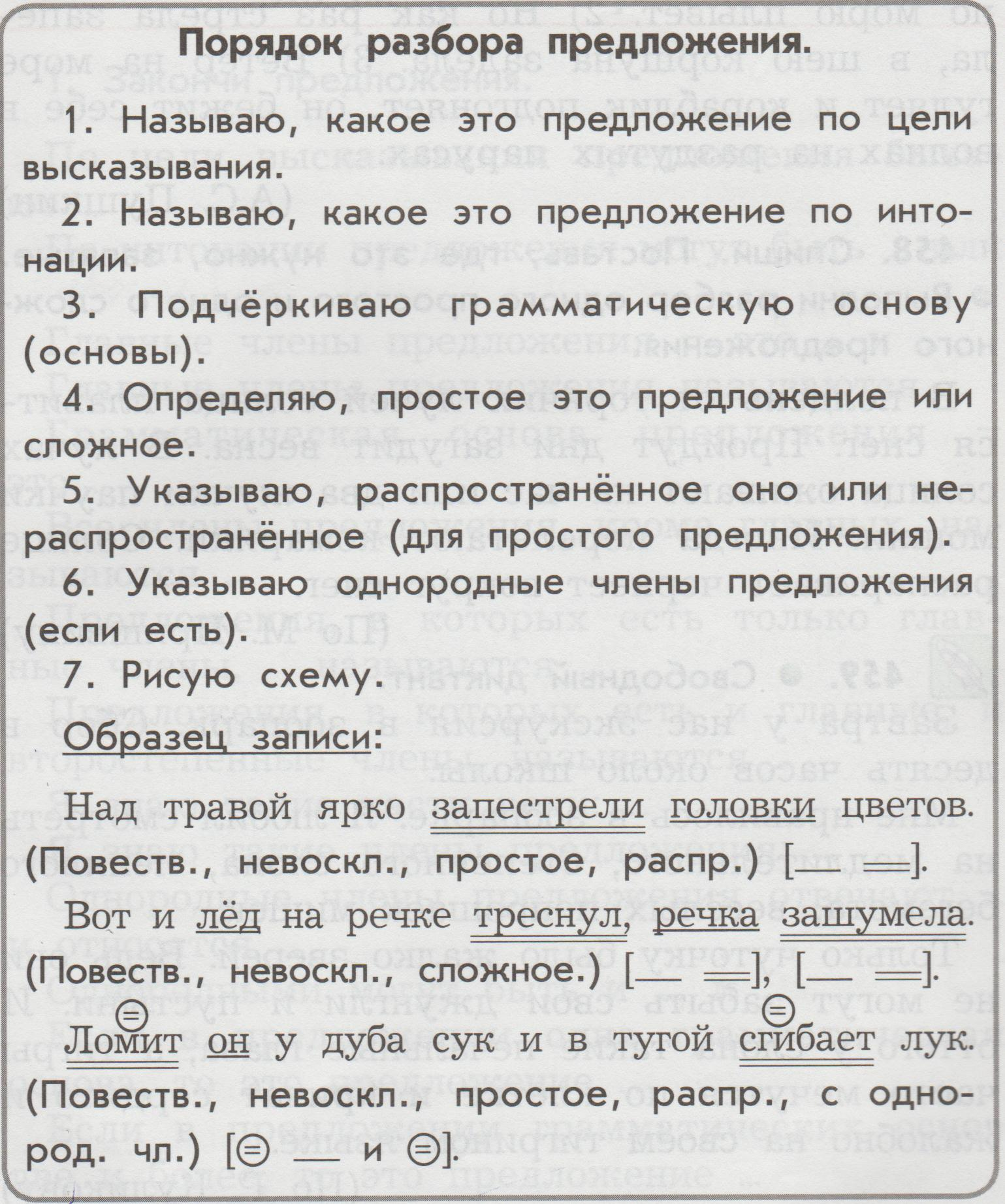 Пикап тренинги знакомства свидания отношения  Владимир